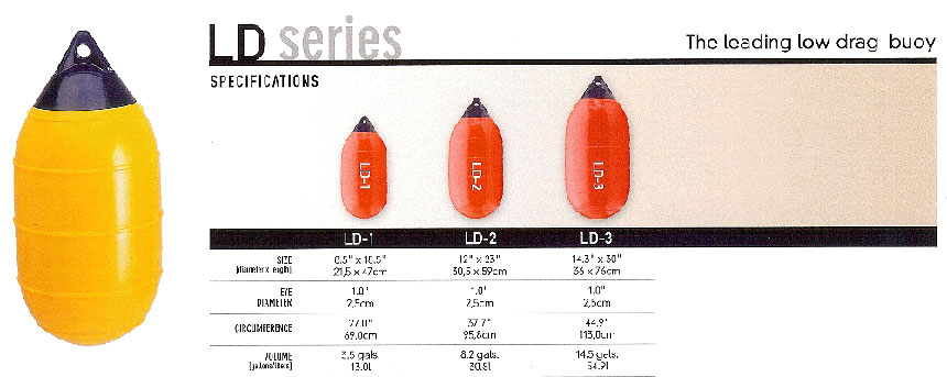LD Series Specifications
